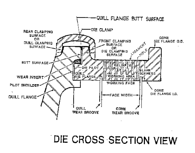 Ring Die Cross Section