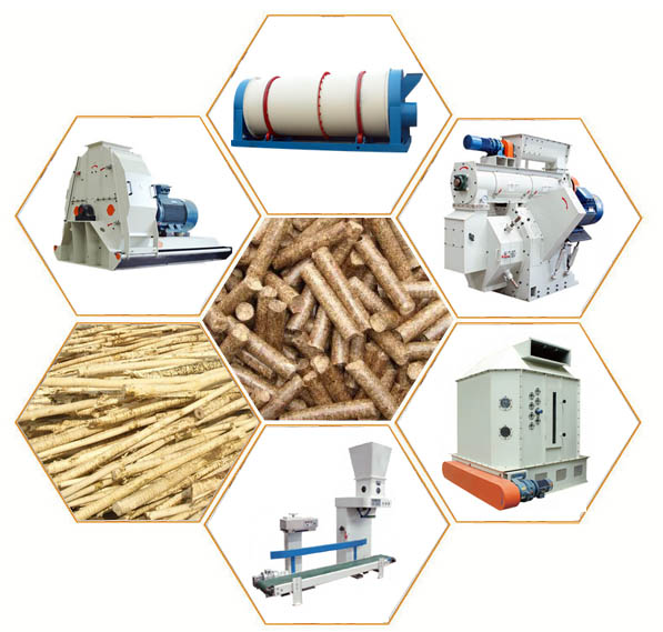 The development of biomass energy - pellet mill